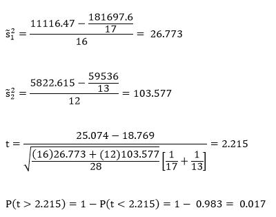 test12b